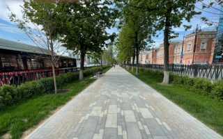 Неделя в Прикамье: год на восстановление, новые улицы и «Отдай школу»
