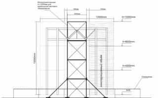 Металлическая конструкция для «Пермских ворот» обойдется в 600 тыс. руб.